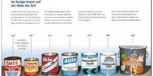 Düfa – egy márka történelemmel